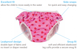 imse vimse swim nappy infographic
